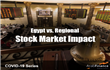 COVID-19: How are Egypt and GCC indices reacting?