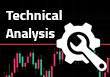 Daily Technical Analysis Report on Wednesday, January 20, 2021