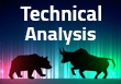 Daily Technical Analysis Report on Thursday, January 21, 2021