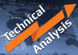 Daily Technical Analysis Report on Monday, November 28, 2016